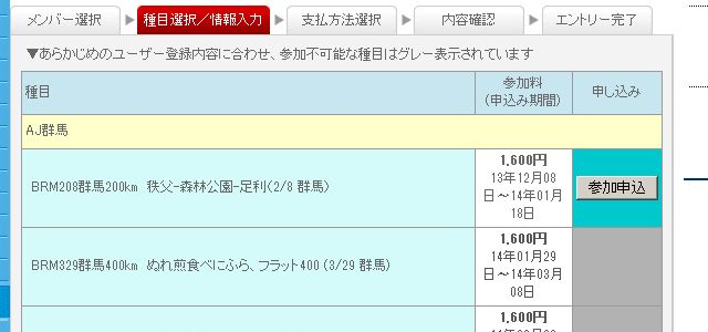 今回はBRM217埼玉200km(7:00)【一般】