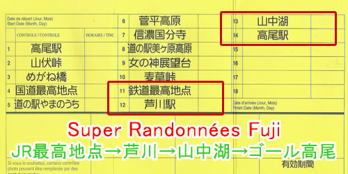 JR最高地点→芦川→山中湖→ゴール高尾